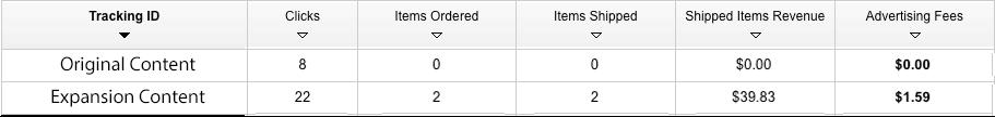 Amazon-Sales-May