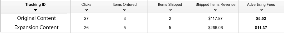 Amazon-Sales-August